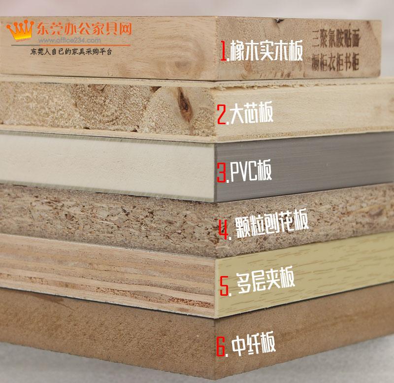 板材材质解析